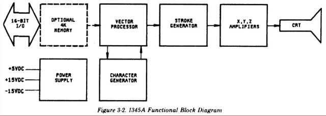 1345 block diagram