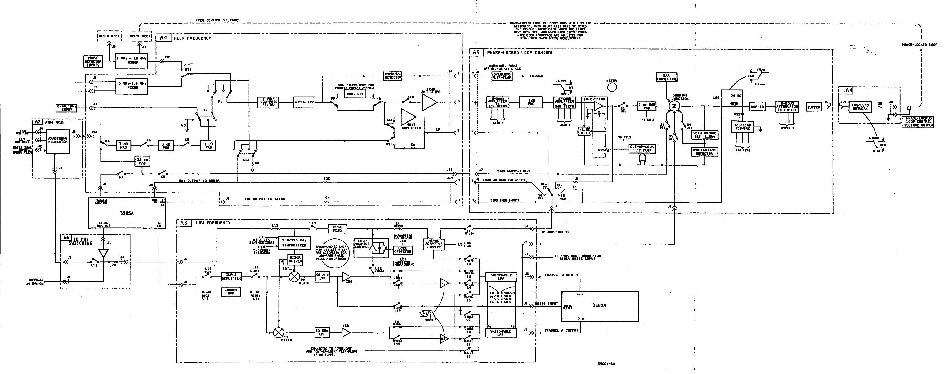 35601a block diagram
