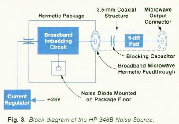 346b noise source block diagr