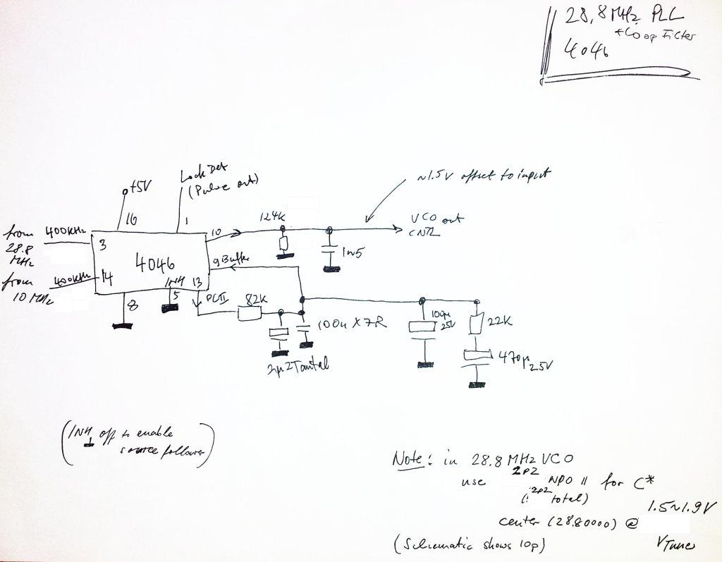 28.8 mhz pll and loop filter schematic